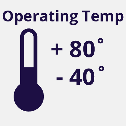 Display Operating Temp