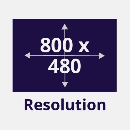 Display Resolution